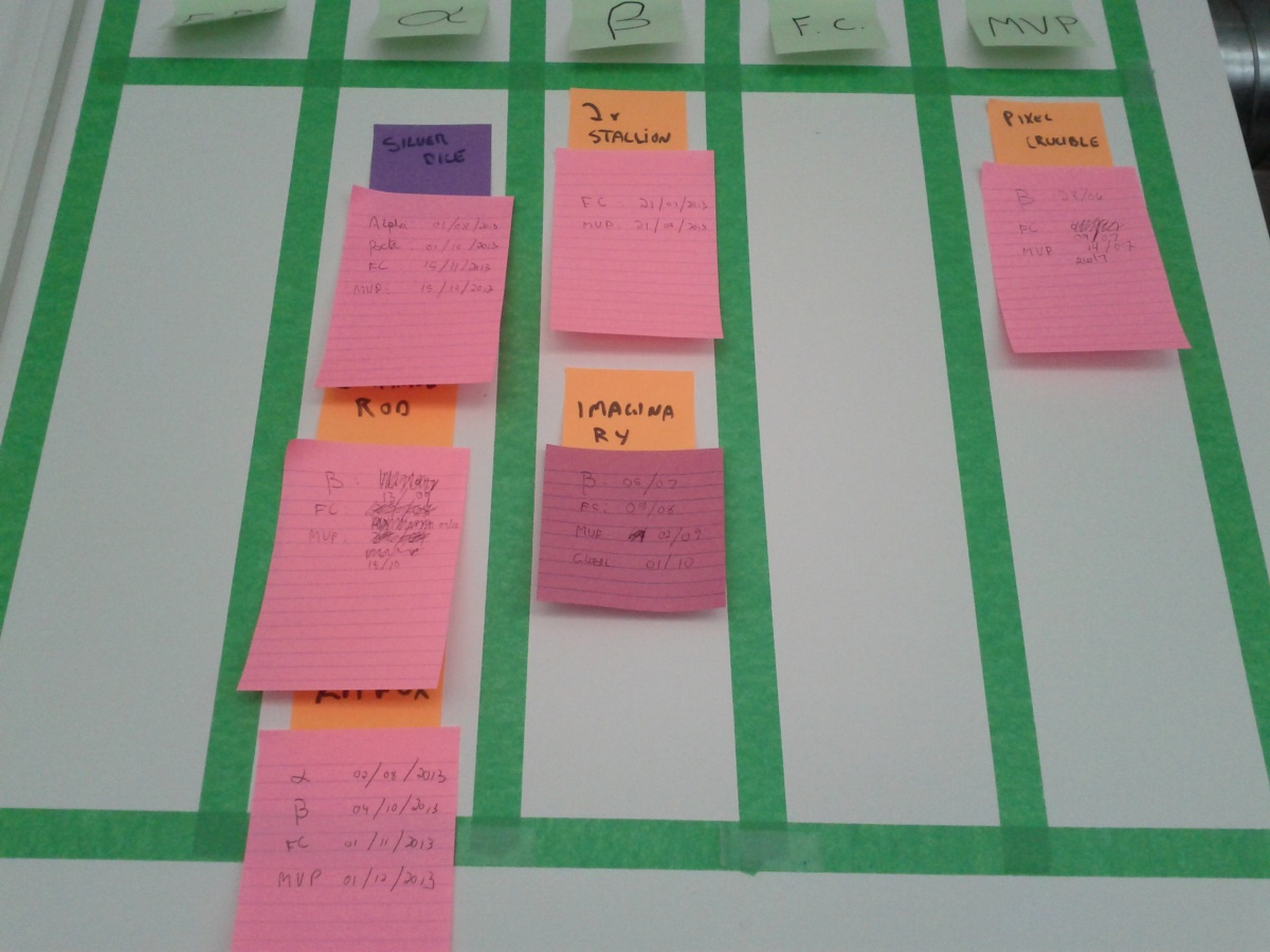 image of planning board